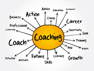 COACHING mind map, business concept for presentations and reports