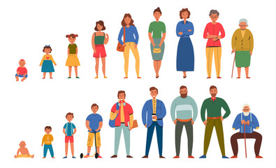 Generations People Men Women Icon Set