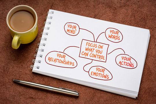 focus on what you can control flow chart