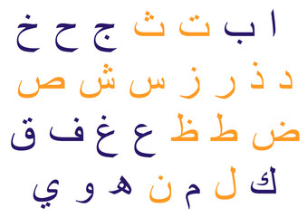solar and lunar letters in the arabic alphabet