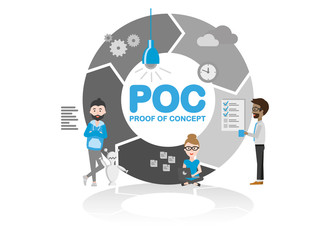 POC-proof-of-concept