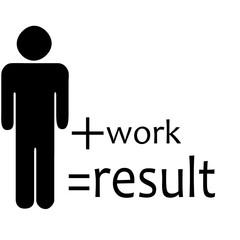 motivational picture for entrepreneurs and businessmen