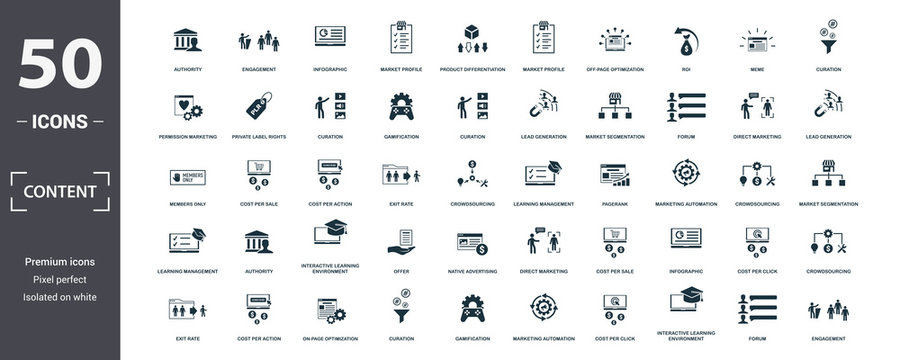 Content icon set. Contain filled flat viral marketing, media plan, social content, agile, content marketing, podcast, cost per action icons. Editable format