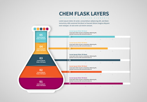 Chemistry Flask Info Chart