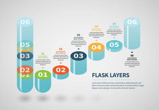 Cylinder Layers Info Chart
