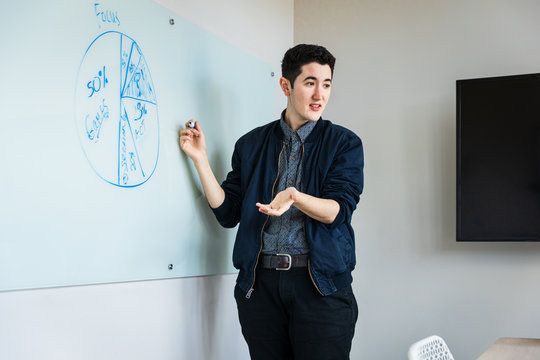 Businessman giving presentation in meeting