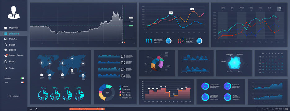 Great dashboard UI,UX,KIT  Infographic template. Modern web app UI with graphs round bars and charts, clean and simple app interface. GUI elements. Vector admin panel with creative workflow design