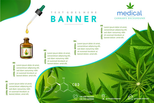Cannabis or marijauna medical Brochure design.