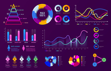 Wall Mural - Infographic chart graphics. Diagram charts, data analysis graphs and statistics percentage charts. Business presentation infographic, marketing flowchart graphic vector illustration set