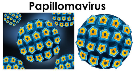 Close up isolated object of virus named papillomavirus
