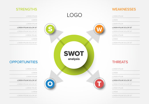 SWOT Project Analysis Layout with Arrows