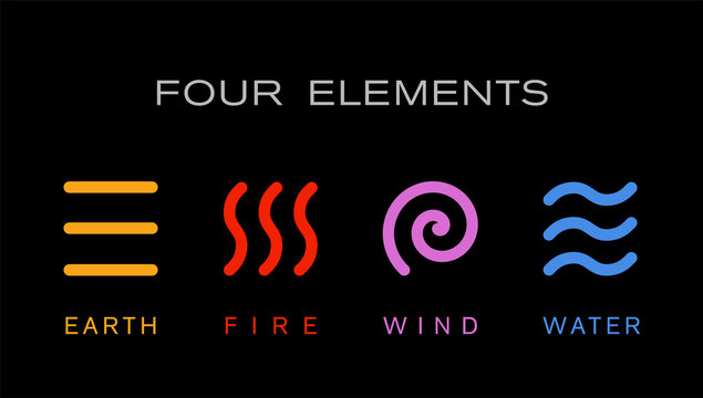 Four elements simple line symbol. Vector logo template. Wind, fire, water, earth sign