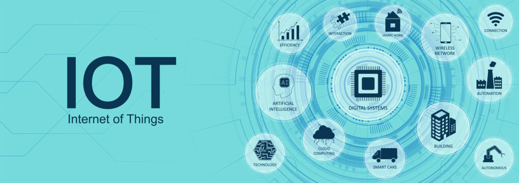 Internet of Things concept banner with icons and a description of them. IoT technology elements on futuristic background. Devices and network connection concepts. Internet banner. Vector illustration