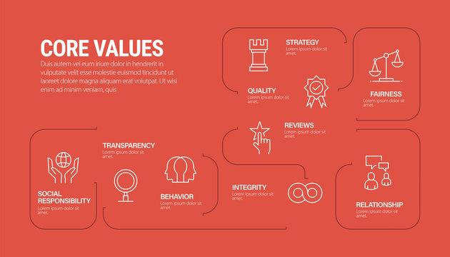 CORE VALUES INFOGRAPHIC DESIGN STOCK ILLUSTRATION