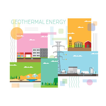 geothermal energy, geothermal power plant, how to use geothermal