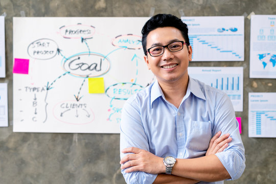 Portrait of Happy asian man in blue shirt standing in smart office workplace with document plan and goal on wall background. Headshot of smiling ceo or manager leaning table with feeling confident