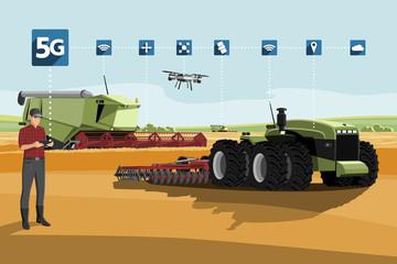 Etiqueta Engomada - 5G network for control autonomous agriculture machines. Smart farming 4.0