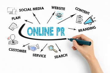 Online PR Concept. Chart with keywords and icons on white background