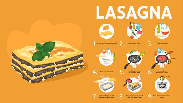 Delicious lasagna recipe for cooking at home