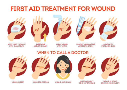 First aid treatment for wound on skin. Emergency situation