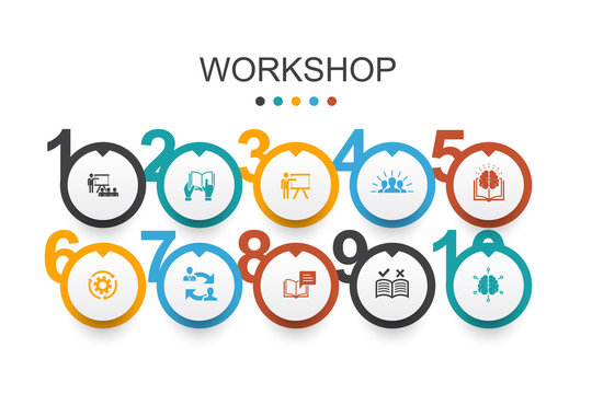 workshop Infographic design template motivation, knowledge, intelligence, practice simple icons