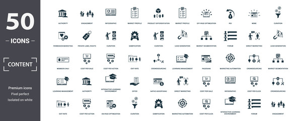 Content icon set. Contain filled flat viral marketing, media plan, social content, agile, content marketing, podcast, cost per action icons. Editable format Wall mural