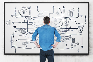Man looking at business plan at whiteboard