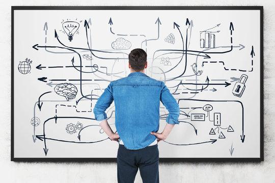 Man looking at business plan at whiteboard