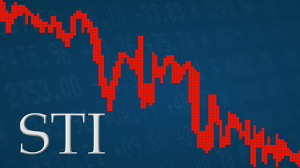 The Singapore stock market index Straits Times Index or STI is falling. The red graph next to the silver STI title on a blue background shows downwards and symbolizes the fall of the index.