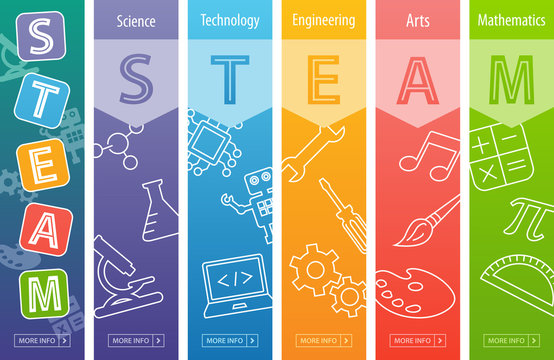 STEAM Education Web Banner. Science Technology Engineering Arts Mathematics.