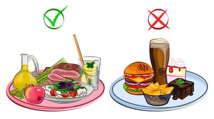 Food useful, harmful, on a tray, vector illustration