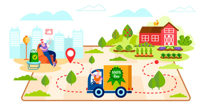 Delivery of Eco Production from Farm to Customer