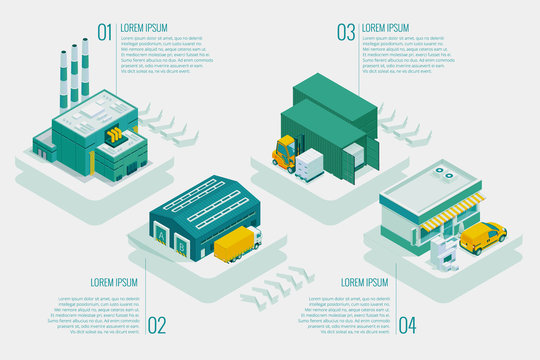 Isometric Logistics and Delivery. Delivery of goods from the manufacturer to the store.