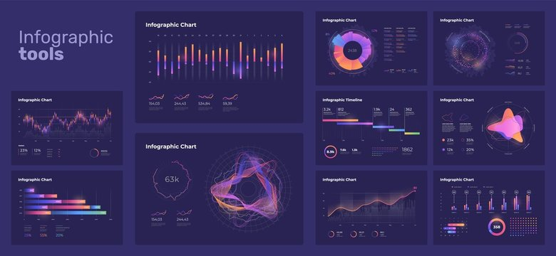 Dashboard infographic template with big data visualization. Pie charts, workflow, web design, UI elements.