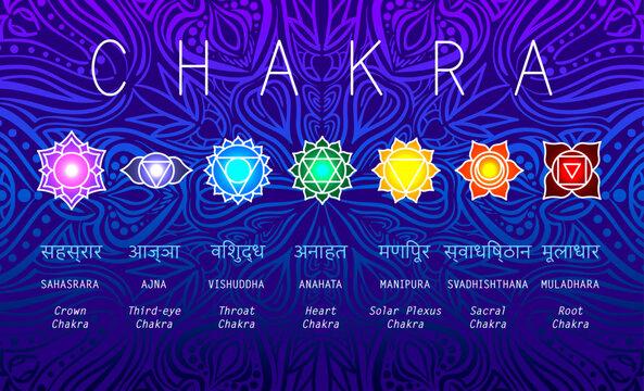 Basic human chakra system. 7 chakras. Set of seven chakra symbols of human body. Root, Navel, Solar plexus, Heart, Throat, Third eye, Crown