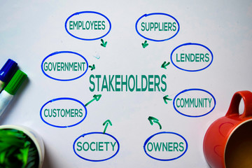 Stakeholders text with keywords isolated on white board background. Chart or mechanism concept.