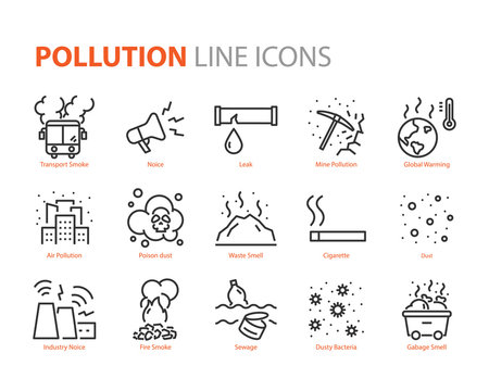 set of pollution icons, such as air pollution, noise, waste, sewage