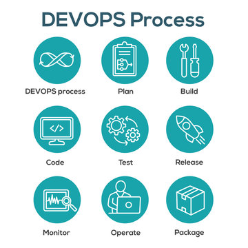 DevOps Icon Set with Plan, Build, Code, Test, Release, Monitor, Operate and Package