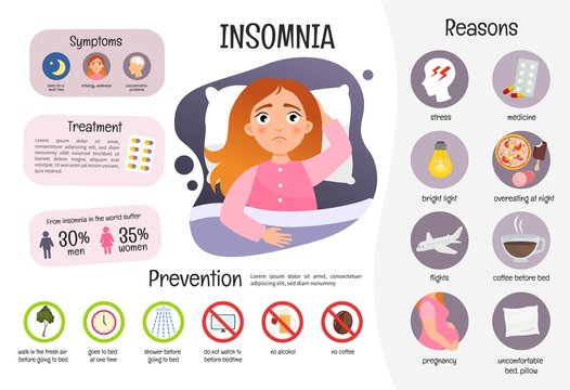 Vector medical poster insomnia. Reasons of the disease. Prevention. Illustration of a cute girl.
