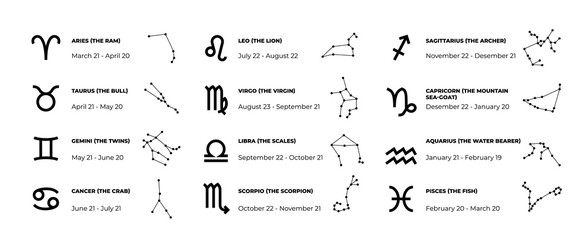 Zodiac signs. Astrology and horoscope symbols with date of birth and namings, zodiac table design template. Vector illustration astrological black icon and star structure constellations