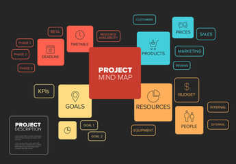 Project Mind Map Layout with Bright Colors