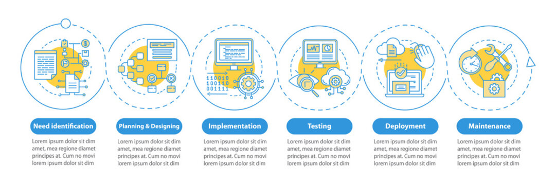 Software development stages vector infographic template. Business presentation design elements. Data visualization with steps and options. Process timeline chart. Workflow layout with linear icons