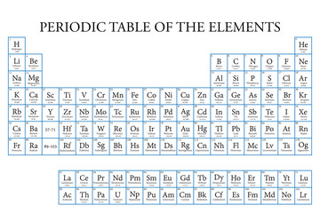 2019 Periodic Table of the Elements - displaying atomic number, symbol, name and atomic weight - updated with the four new elements Oganesson, Moscovium, Tennessine and Nihonium.