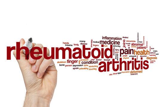 Rheumatoid arthritis word cloud