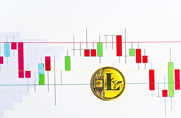 Litecoin LTC crypto currency blockchain Coin. graph bitcoin crypto btc digital marketing analyzing statistical information from vertical bar and charts printed