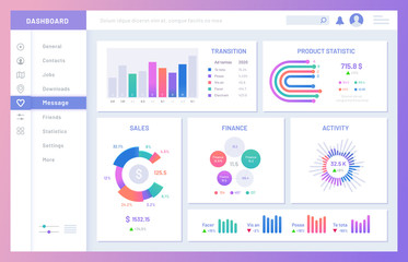 Wall Mural - Dashboard ui. Statistic graphs, data charts and diagrams infographic template. Business analysis column, ux graph visualization chart vector illustration