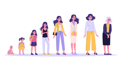Woman in different age. From child to old person.