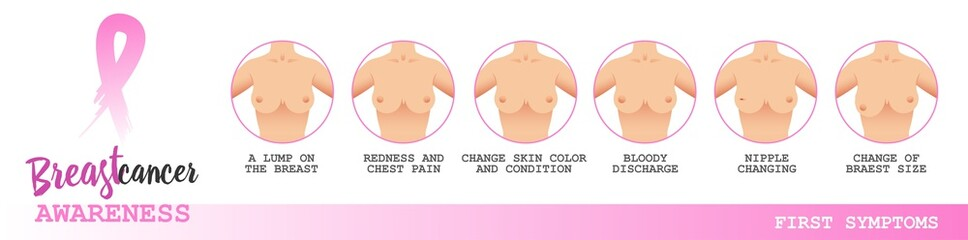 Breast cancer awareness vector poster. Self examination instruction