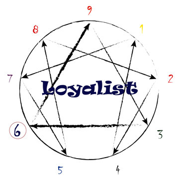Enneagram type 6 the Loyalist with growth and stress arrows