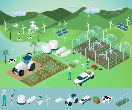 Modern agriculture technology. Smart farming concept. Human with smartphone wireless remote control. Artificial intelligence working on farm. Vector illustration in isometric design.